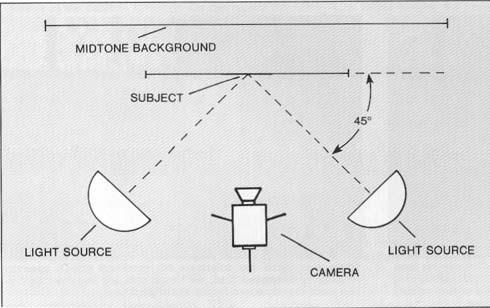 45 Degree Lighting Diagram Wiring Library